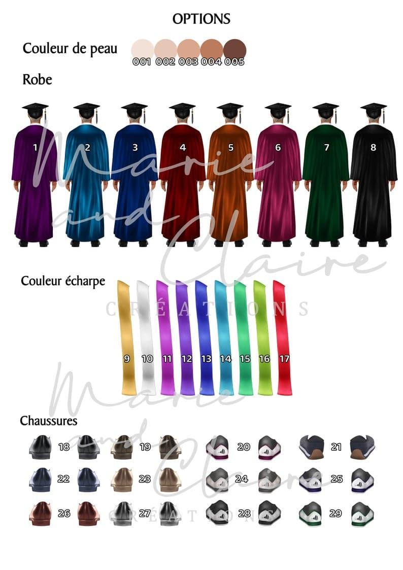Portrait diplôme université